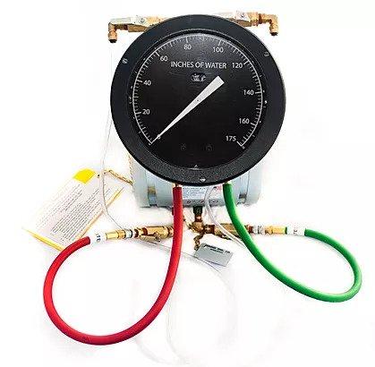 Gerand pump test meter
